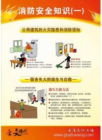 消防安全知识图片   消防安全知识一