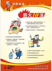 消防安全教育漫画   消防安全防火十法