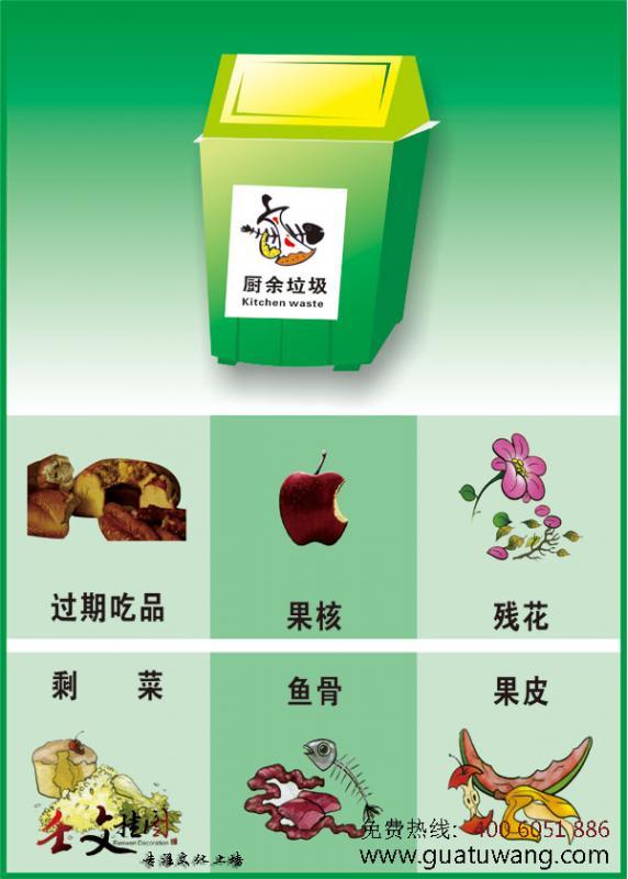 厨余垃圾有哪些物品_幼儿园垃圾分类宣传栏_厨余垃圾有哪些_好帮手企业文化商城